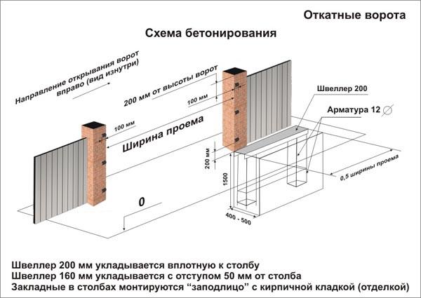 Печать схемы бетонирования
